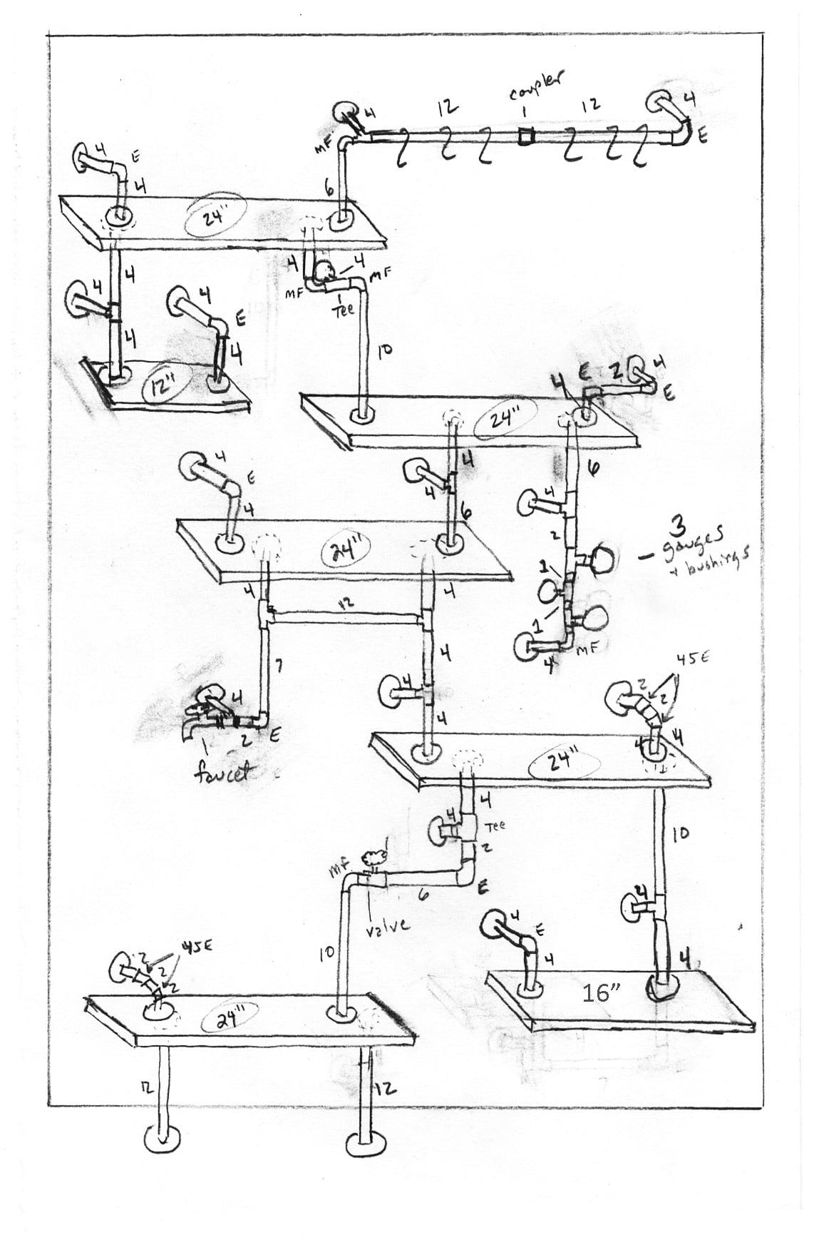 Image Result For Industrial Repurposed Bathroom